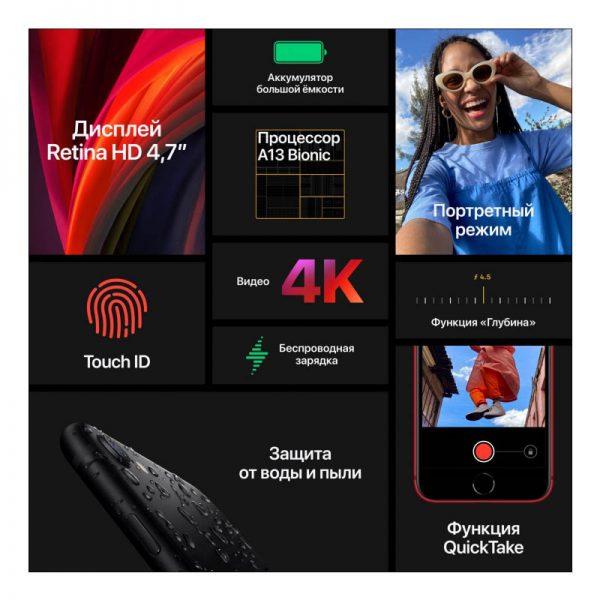 Мобильный телефон Apple iPhone SE 2020 256GB (черный)-6