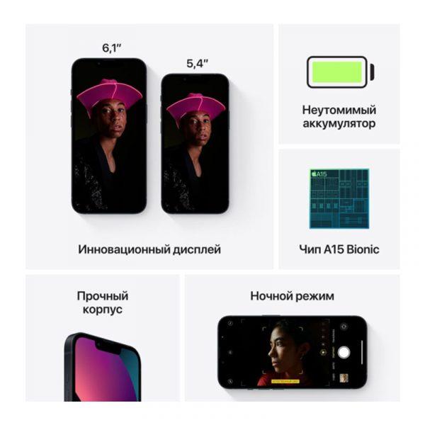 Смартфон Apple iPhone 13 256GB Midnight (MLP23)-8