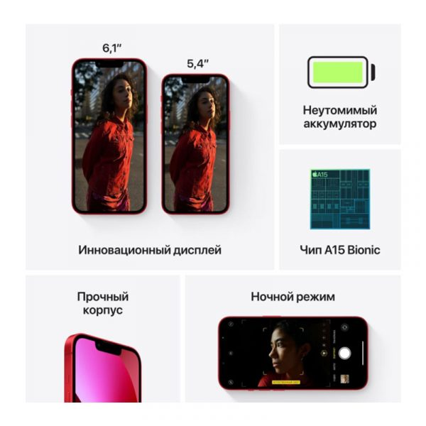 Смартфон Apple iPhone 13 256GB (PRODUCT)RED (MLP63)-7